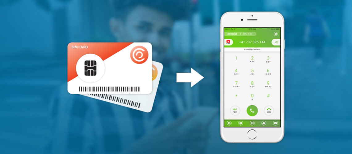 Global Roaming SIM Cards